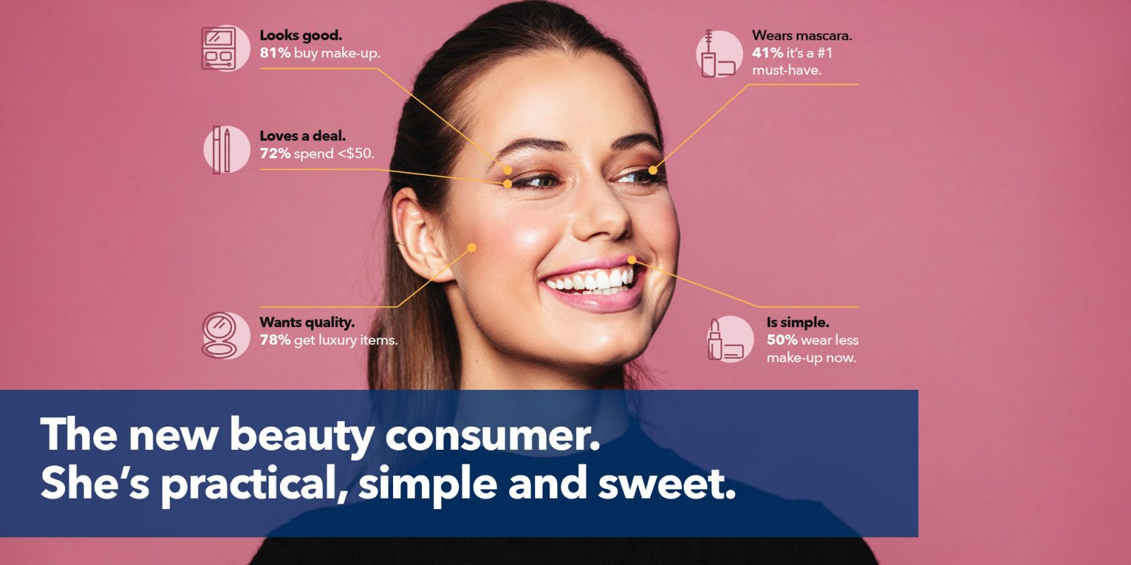 The new beauty consumer.